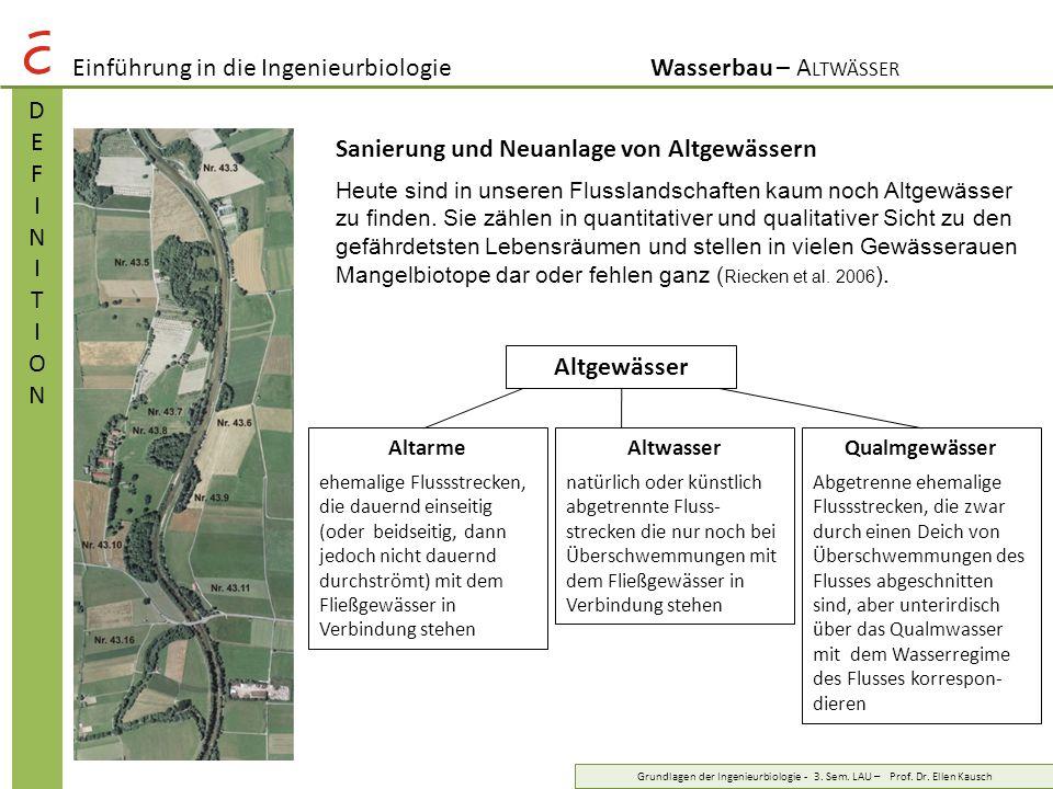 Einführung in die IngenieurbiologieWasserbau – A LTWÄSSER DEFINITIONDEFINITION Grundlagen der Ingenieurbiologie - 3. Sem. LAU – Prof. Dr. Ellen Kausch