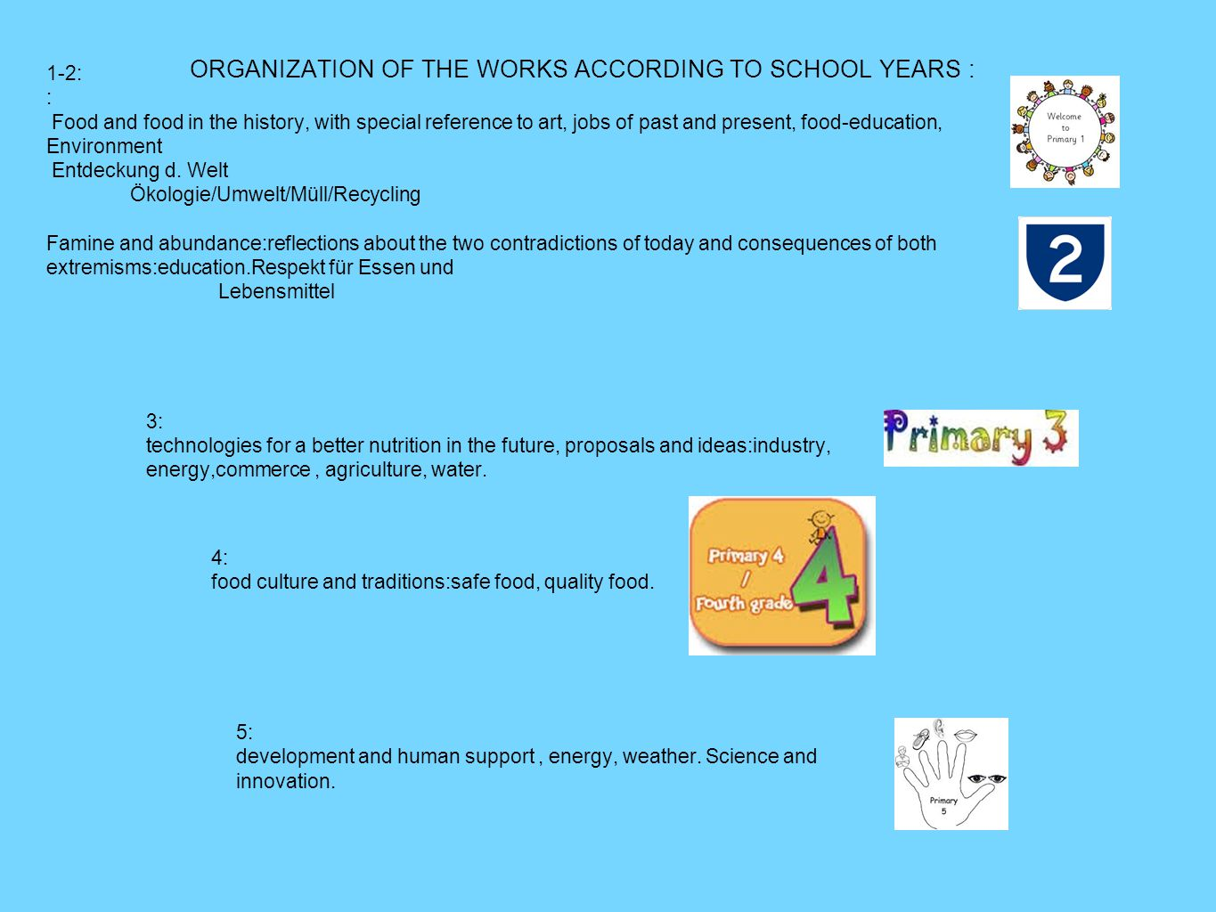 ORGANIZATION OF THE WORKS ACCORDING TO SCHOOL YEARS : 1-2: : Food and food in the history, with special reference to art, jobs of past and present, food-education, Environment Entdeckung d.