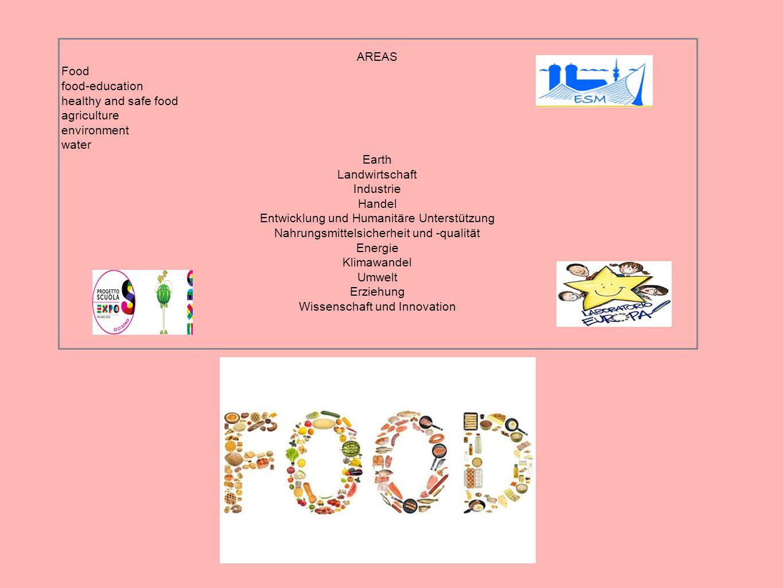 AREAS Food food-education healthy and safe food agriculture environment water Earth Landwirtschaft Industrie Handel Entwicklung und Humanitäre Unterstützung Nahrungsmittelsicherheit und -qualität Energie Klimawandel Umwelt Erziehung Wissenschaft und Innovation