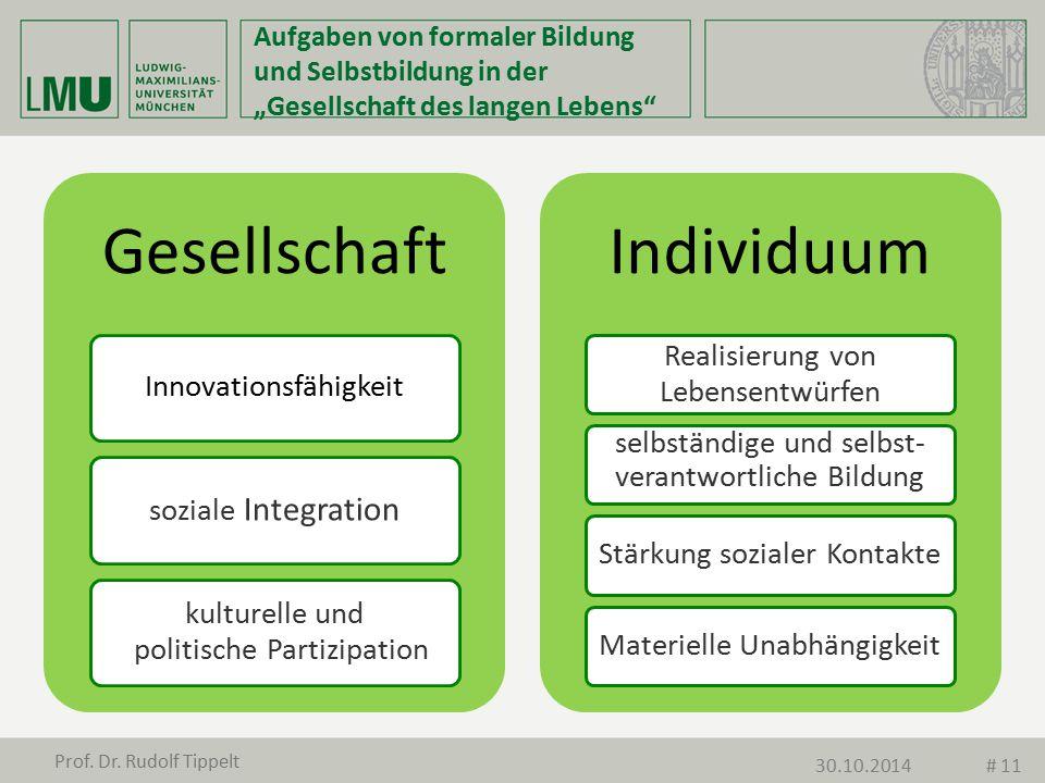 Gesellschaft Innovationsfähigkeit soziale Integration kulturelle und politische Partizipation Individuum Realisierung von Lebensentwürfen selbständige