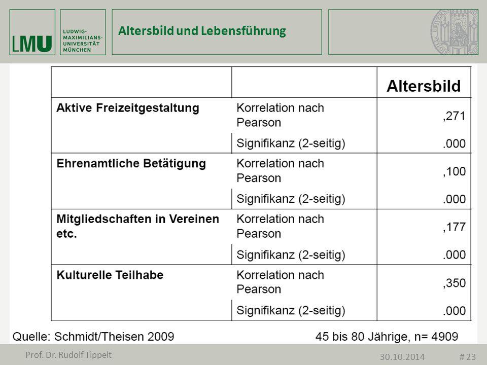 Altersbild und Lebensführung Prof. Dr. Rudolf Tippelt 30.10.2014# 23