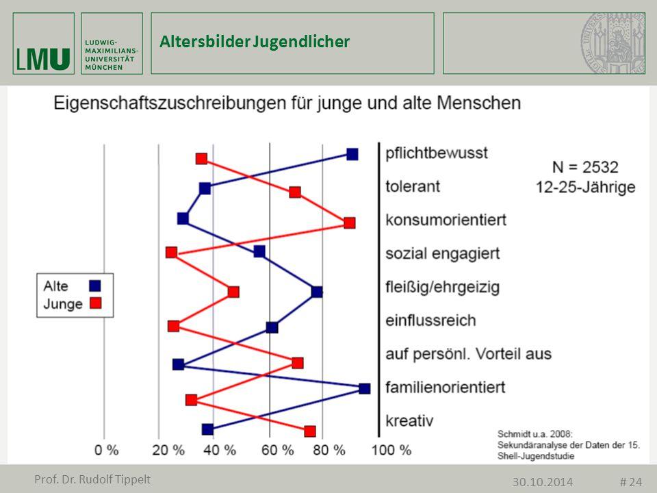 Altersbilder Jugendlicher Prof. Dr. Rudolf Tippelt 30.10.2014# 24
