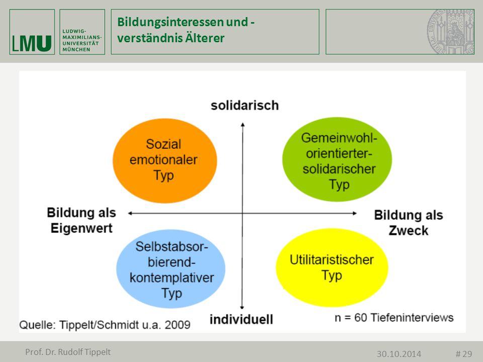 Bildungsinteressen und - verständnis Älterer Prof. Dr. Rudolf Tippelt 30.10.2014# 29