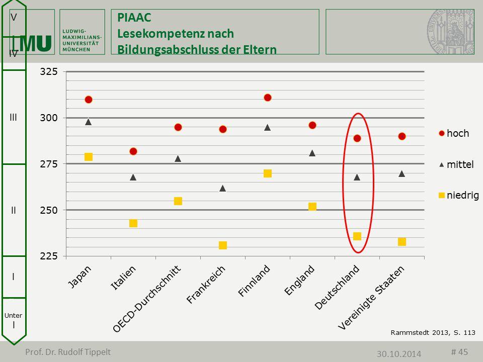 PIAAC Lesekompetenz nach Bildungsabschluss der Eltern Rammstedt 2013, S. 113 Unter I I II III IV V Prof. Dr. Rudolf Tippelt # 45 30.10.2014