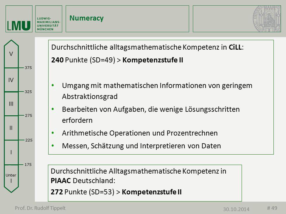 Numeracy Durchschnittliche alltagsmathematische Kompetenz in CiLL: 240 Punkte (SD=49) > Kompetenzstufe II Umgang mit mathematischen Informationen von