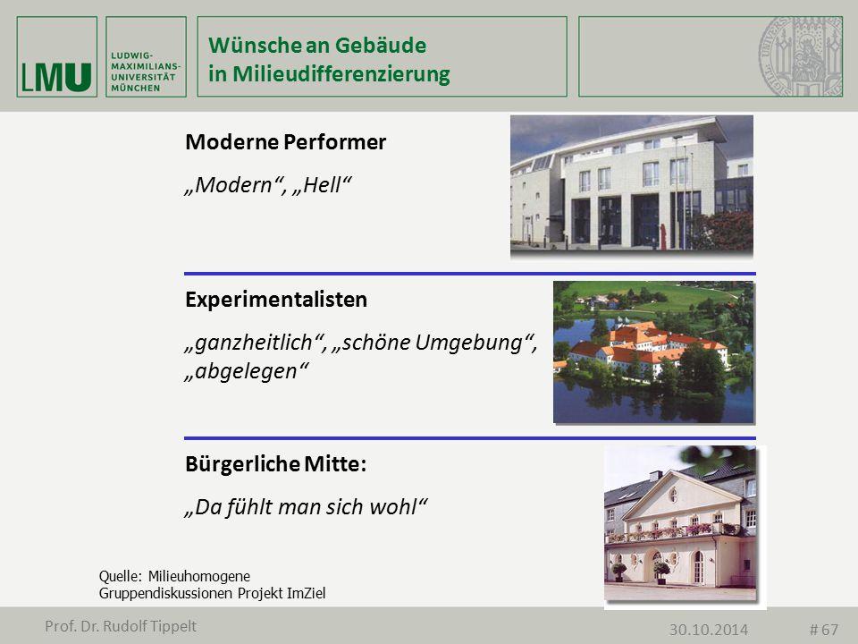"Wünsche an Gebäude in Milieudifferenzierung Moderne Performer ""Modern"", ""Hell"" Experimentalisten ""ganzheitlich"", ""schöne Umgebung"", ""abgelegen"" Bürger"