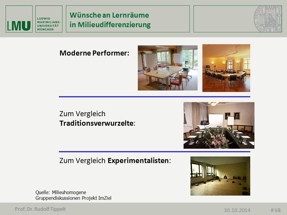 Wünsche an Lernräume in Milieudifferenzierung Moderne Performer: Zum Vergleich Traditionsverwurzelte: Zum Vergleich Experimentalisten: Quelle: Milieuh