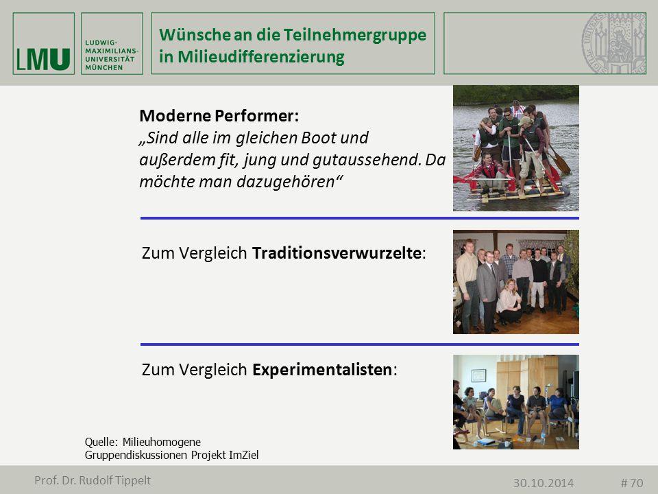 """Wünsche an die Teilnehmergruppe in Milieudifferenzierung Quelle: Milieuhomogene Gruppendiskussionen Projekt ImZiel Moderne Performer: """"Sind alle im gl"""