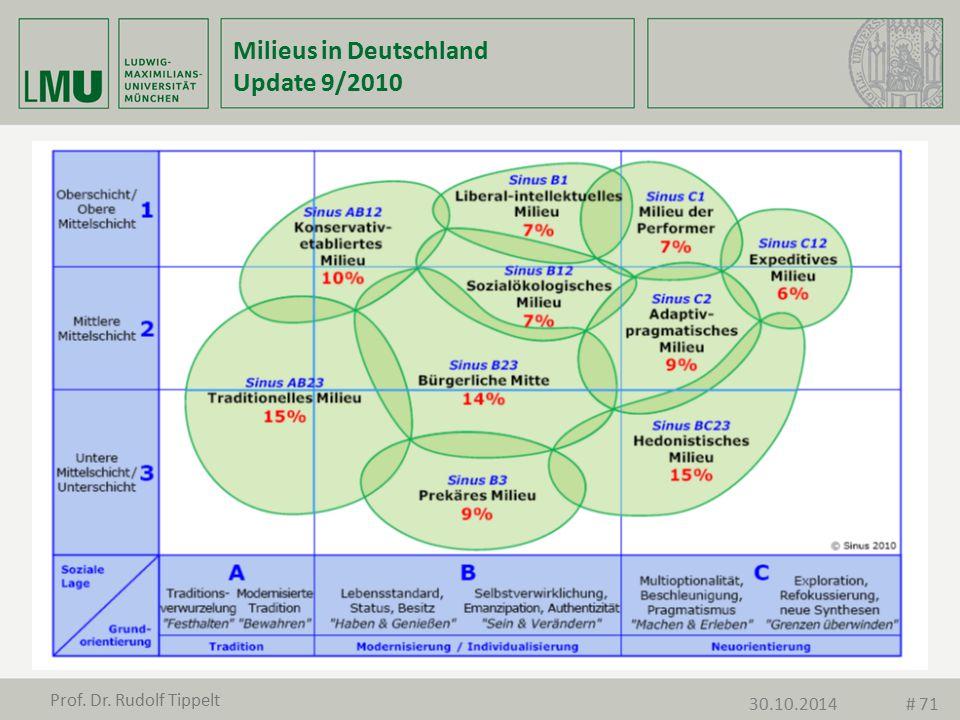 Milieus in Deutschland Update 9/2010 Prof. Dr. Rudolf Tippelt 30.10.2014# 71
