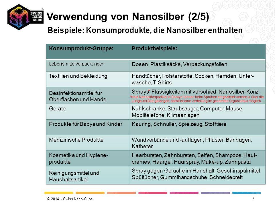© 2014 - Swiss Nano-Cube 7 Beispiele: Konsumprodukte, die Nanosilber enthalten Verwendung von Nanosilber (2/5) *freie Nanosilberpartikel in Sprays kön
