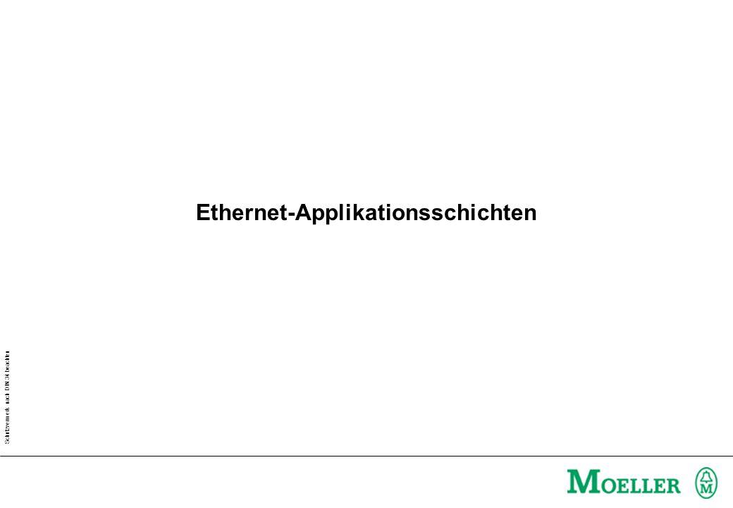 Schutzvermerk nach DIN 34 beachten Ethernet-Applikationsschichten