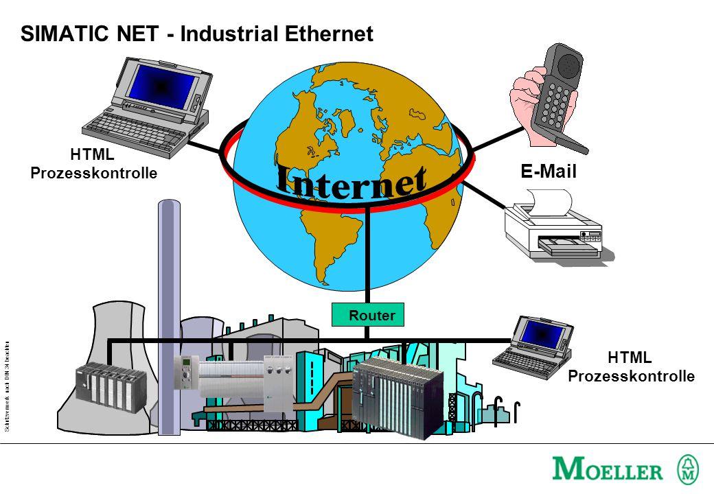 Schutzvermerk nach DIN 34 beachten HTML Prozesskontrolle E-Mail HTML Prozesskontrolle Router SIMATIC NET - Industrial Ethernet