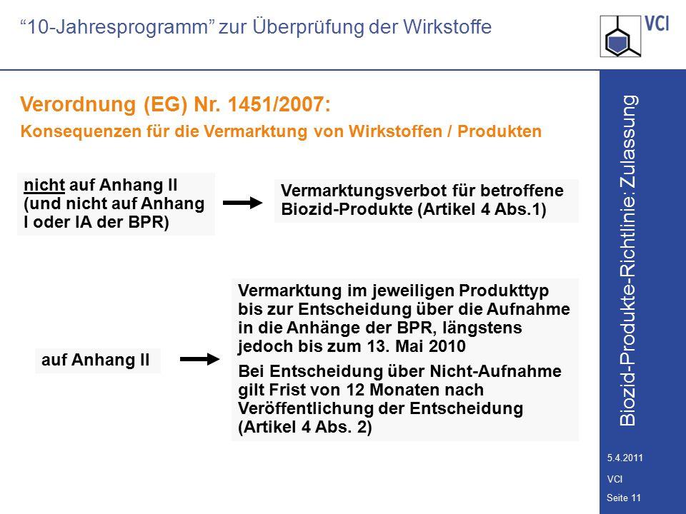 Biozid-Produkte-Richtlinie: Zulassung Seite 12 5.4.2011 VCI Aufnahme-Entscheidungen Anhang I oder IA der BPR Annex I Stand: 5.4.2011 44 Aufnahme-Entscheidungen Annex IA 2 Aufnahme-Entscheidung