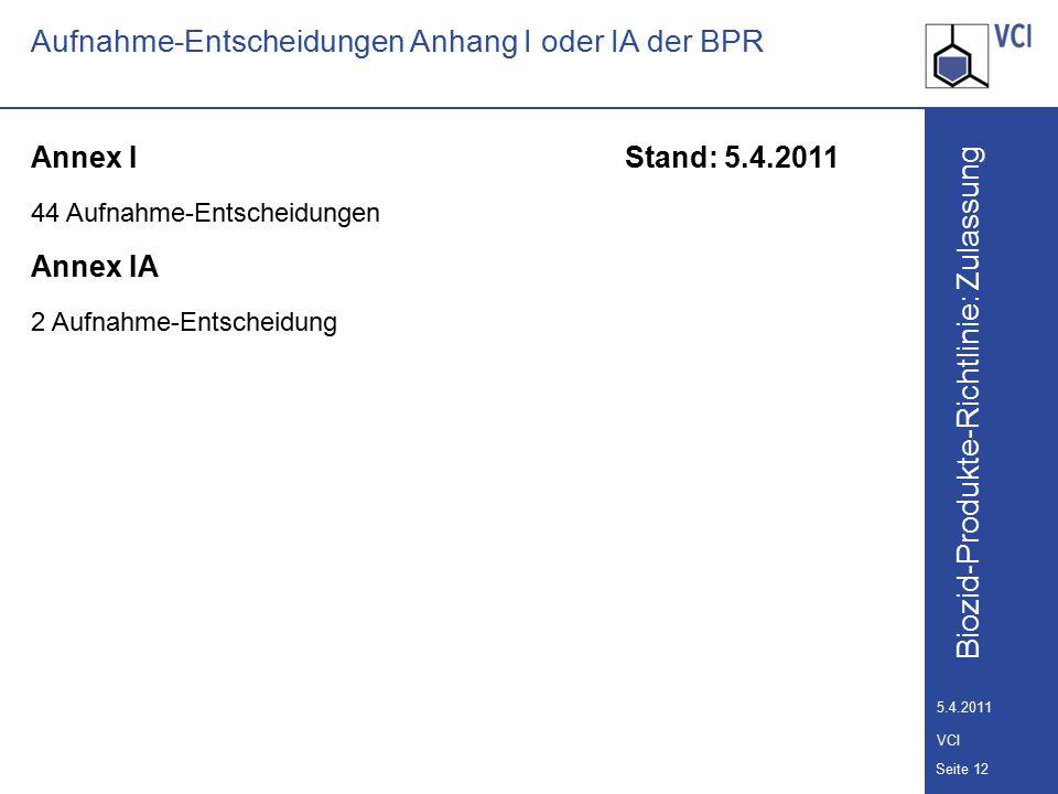 Biozid-Produkte-Richtlinie: Zulassung Seite 13 5.4.2011 VCI Ziel der Biozid-Produkte-Richtlinie: Abschluss des Überprüfungsprogramms bis Mai 2010 Aber: Überprüfungsverfahren läuft zu langsam ab Bisher nur wenige Bewertungsverfahren für Wirkstoffe abgeschlossen Verfahren noch für etwa 250 Wirkstoffe zu durchlaufen Ausblick Änderung der BPR zur Verlängerung des Überprüfungsprogramms um vier Jahre, bis Mai 2014 (Publikation im Amtsblatt der EU erfolgte am 06.10.2009).