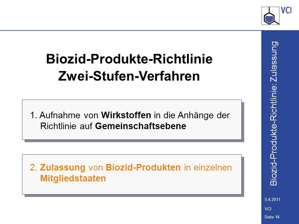 Biozid-Produkte-Richtlinie: Zulassung Seite 15 5.4.2011 VCI Zulassungsverfahren Bedingungen für eine Zulassung: (Artikel 5.1) Wirkstoff ist in Anhang I gelistet, hinreichende Wirksamkeit, keine unannehmbaren Wirkungen auf Zielorganismen, keine unannehmbaren Wirkungen auf Mensch, Tier und Umwelt, toxikologische, ökotoxikologische, phys.-chem.