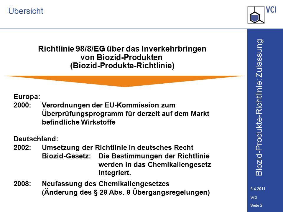 Biozid-Produkte-Richtlinie: Zulassung Seite 3 5.4.2011 VCI 3 Anwendungsbereich Definitionen Zulassungs- und Registrierungsverfahren gegenseitige Anerkennung Datenanforderungen Übergangsregelungen / Überprüfungsprogramm Umsetzung in den Mitgliedstaaten Die Kerninhalte der Biozid-Produkte-Richtlinie