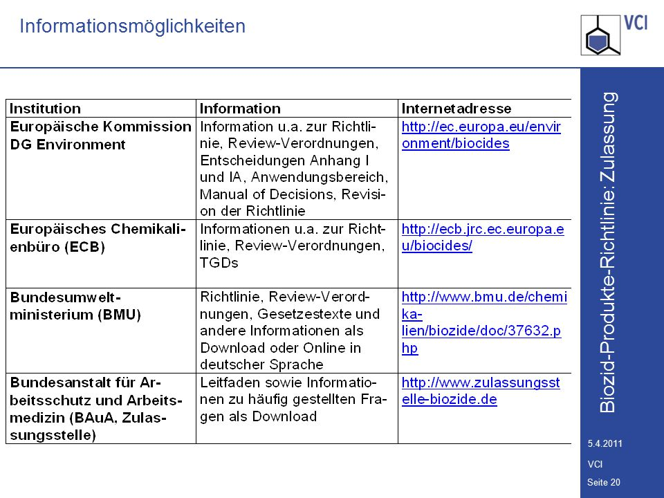 Biozid-Produkte-Richtlinie: Zulassung Seite 21 5.4.2011 VCI Informationsmöglichkeiten http://ec.europa.eu/environment/biocides