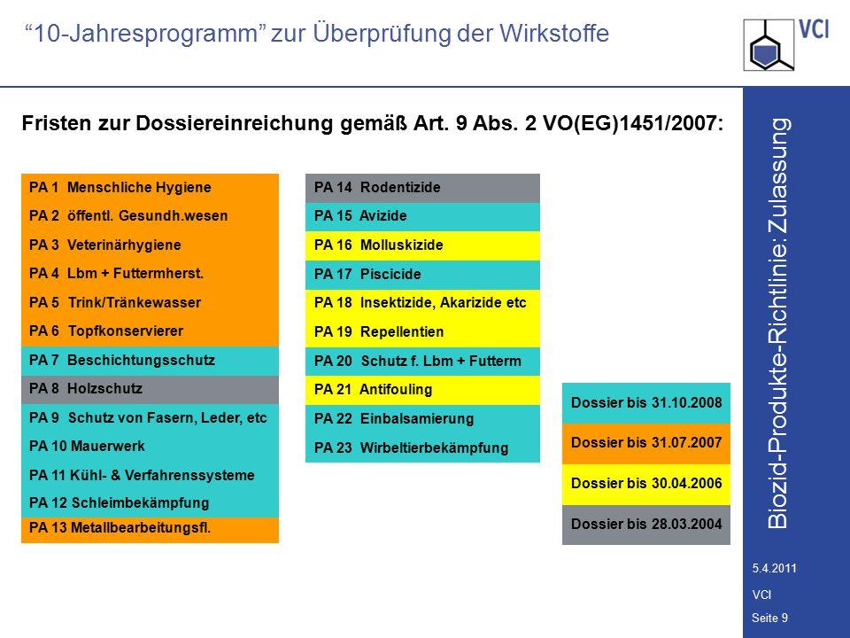 Biozid-Produkte-Richtlinie: Zulassung Seite 10 5.4.2011 VCI 10-Jahresprogramm zur Überprüfung der Wirkstoffe Verordnung (EG) Nr.