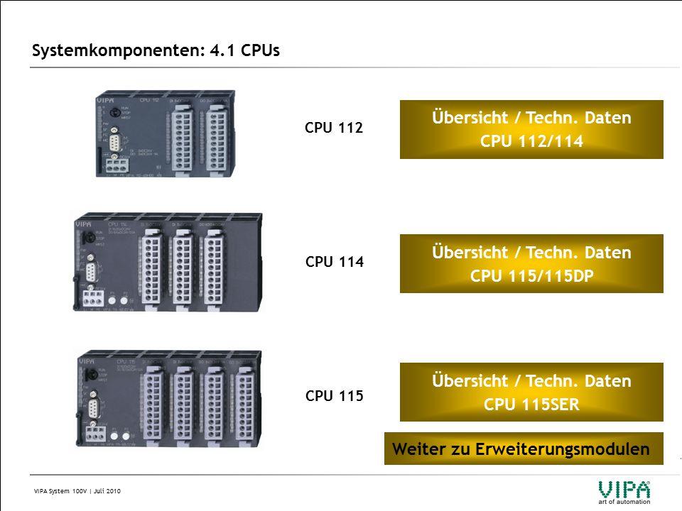 VIPA System 100V | Juli 2010 CPU 114 Systemkomponenten: 4.1 CPUs CPU 115 CPU 112 Ü bersicht / Techn.