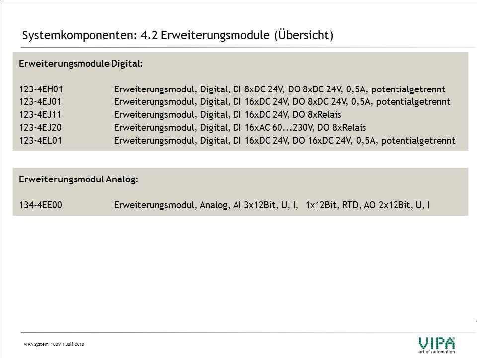VIPA System 100V | Juli 2010 Systemkomponenten: 4.2 Erweiterungsmodule (Übersicht) Erweiterungsmodul Analog: 134-4EE00Erweiterungsmodul, Analog, AI 3x12Bit, U, I, 1x12Bit, RTD, AO 2x12Bit, U, I Erweiterungsmodule Digital: 123-4EH01Erweiterungsmodul, Digital, DI 8xDC 24V, DO 8xDC 24V, 0,5A, potentialgetrennt 123-4EJ01Erweiterungsmodul, Digital, DI 16xDC 24V, DO 8xDC 24V, 0,5A, potentialgetrennt 123-4EJ11Erweiterungsmodul, Digital, DI 16xDC 24V, DO 8xRelais 123-4EJ20Erweiterungsmodul, Digital, DI 16xAC 60...230V, DO 8xRelais 123-4EL01Erweiterungsmodul, Digital, DI 16xDC 24V, DO 16xDC 24V, 0,5A, potentialgetrennt