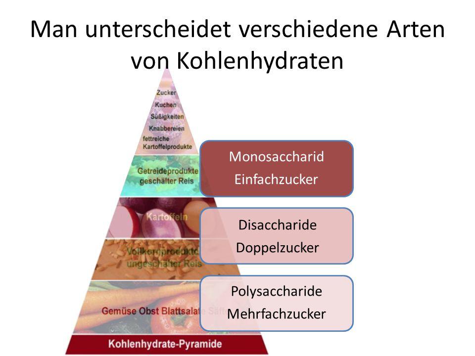Man unterscheidet verschiedene Arten von Kohlenhydraten Monosaccharid Einfachzucker Disaccharide Doppelzucker Polysaccharide Mehrfachzucker