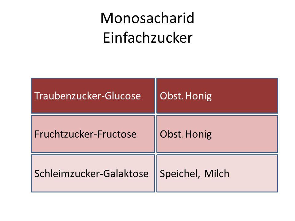 Monosacharid Einfachzucker Traubenzucker-Glucose Schleimzucker-Galaktose Fruchtzucker-Fructose Obst, Honig Speichel, Milch