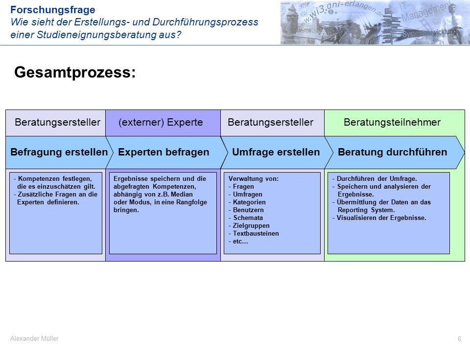 7 Alexander Müller Perspektiven des Beratungserstellers: Forschungsfrage Wie sieht der Erstellungs- und Durchführungsprozess einer Studieneignungsberatung aus.