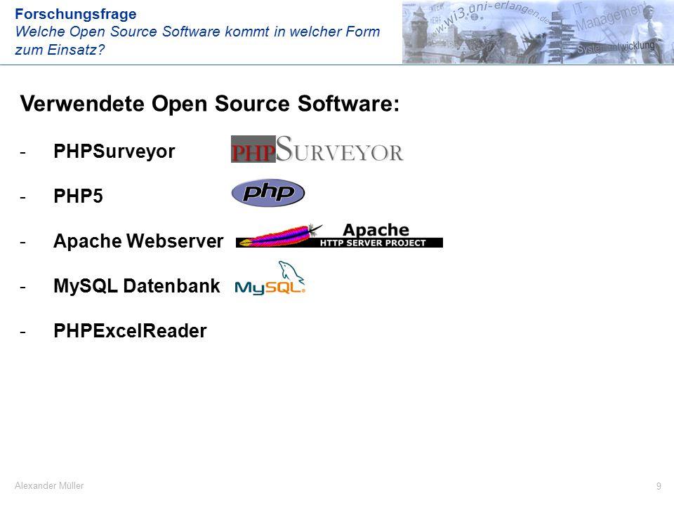 10 Alexander Müller Programmkern aus Open Source Software: Forschungsfrage Welche Open Source Software kommt in welcher Form zum Einsatz?...