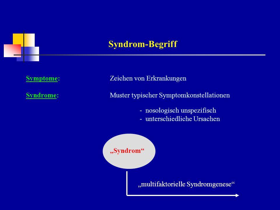 Multifaktorielle Syndromgenese Kategorien derDimensionen der Anlagefaktorensyndromgenetischen Faktoren (I – IV) Charakter [Persönlichkeit]Umwelt-Faktoren [I] einschließlich aktueller psychosozialer Situation psycho- pathologisches IntelligenzBiographische Faktoren [II] Syndrom Hereditäre Faktoren im Anlagefaktoren [III] Hinblick auf eine Disposition von psychischen StörungenOrganische Faktoren [IV]