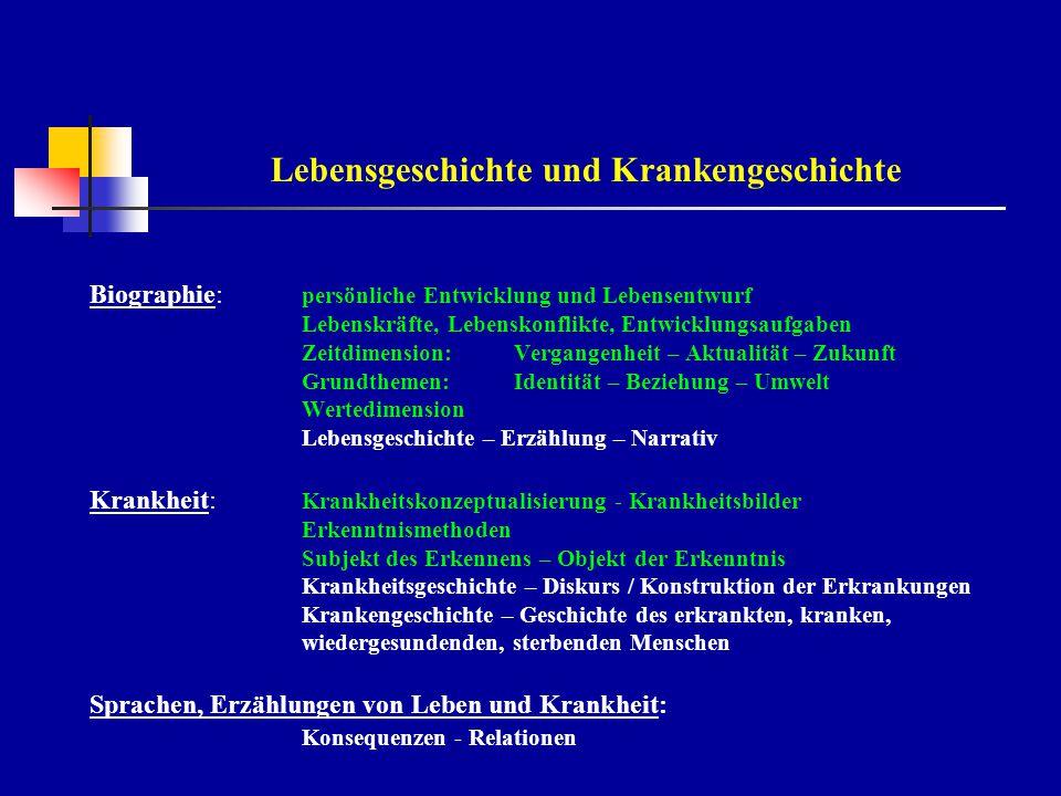 Lebensgeschichte und Krankengeschichte Geschichte der Krankheit (Pathogenese) Kasuistik Geschichte des Kranken (Psychohistorie) Biographik FigurGrund GrundFigur