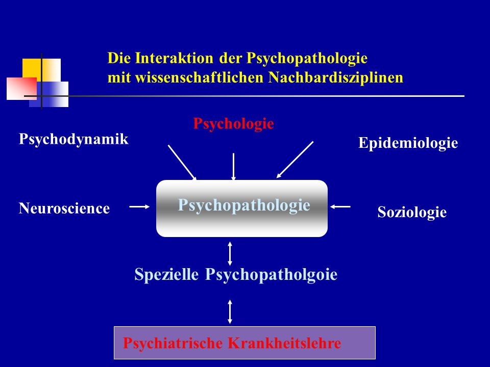 Biopsychosoziales Krankheitsmodell [George L.