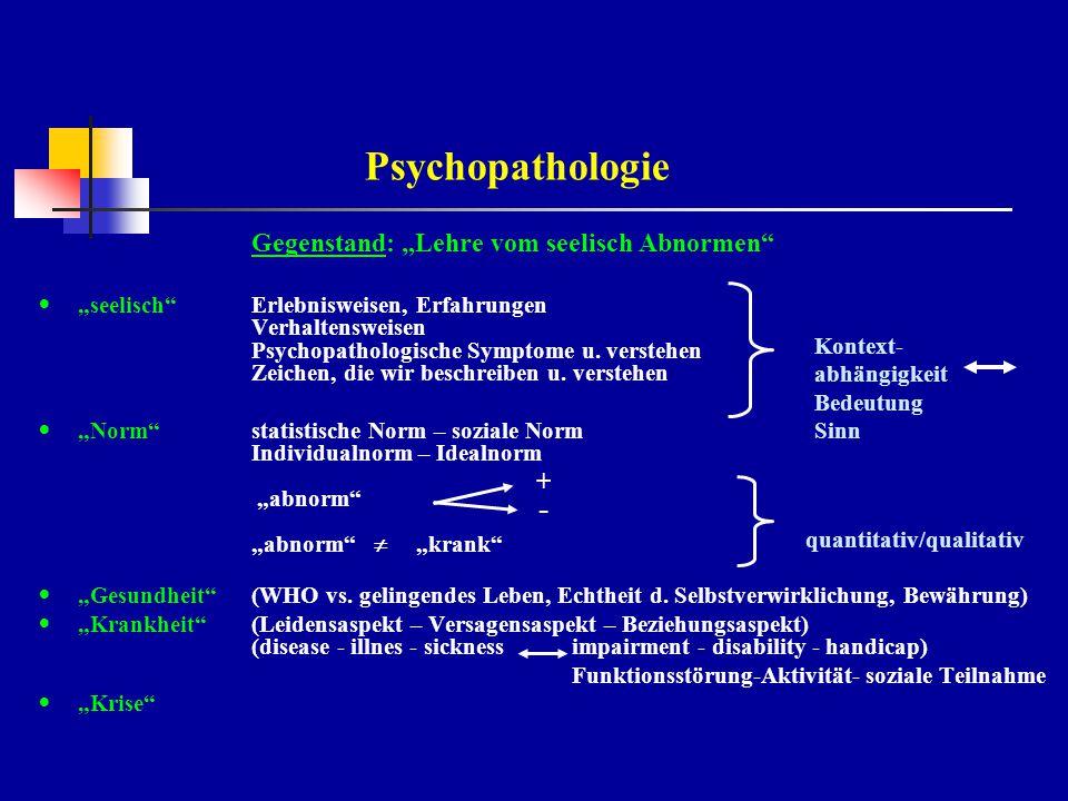 """Voraussetzungen der psychiatrischen Untersuchung Symptome Syndrome Diagnosen Interaktion zwischen Arzt und Patient objektiv beobachtbare Verhaltensweisen [Fremdbeobachtung] berichtete subjektive Erlebnisweisen [Selbstbeobachtung] """"Symptome Psychopathologie: Lehre von der Beschreibung psychischer Symptomatik / Syndromatik"""