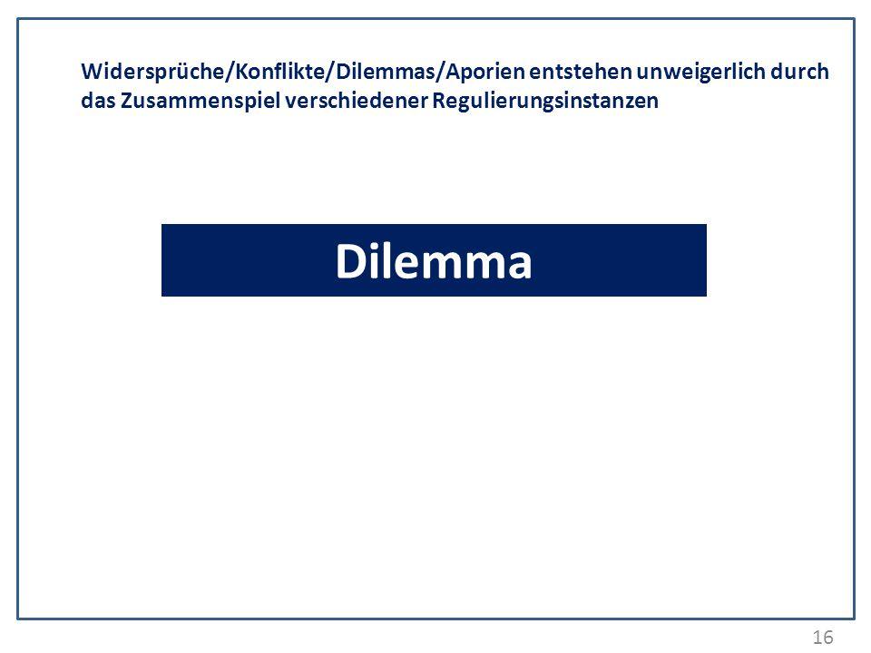16 Widersprüche/Konflikte/Dilemmas/Aporien entstehen unweigerlich durch das Zusammenspiel verschiedener Regulierungsinstanzen Dilemma
