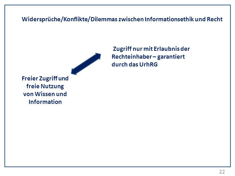 22 Widersprüche/Konflikte/Dilemmas zwischen Informationsethik und Recht Freier Zugriff und freie Nutzung von Wissen und Information Zugriff nur mit Er