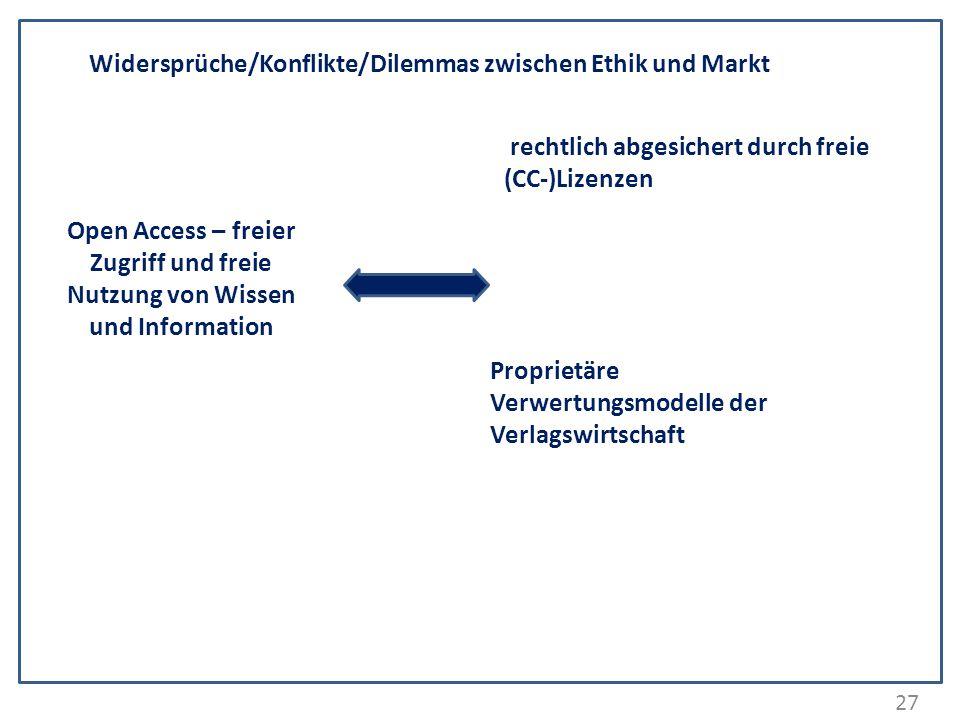 27 Widersprüche/Konflikte/Dilemmas zwischen Ethik und Markt Open Access – freier Zugriff und freie Nutzung von Wissen und Information rechtlich abgesi