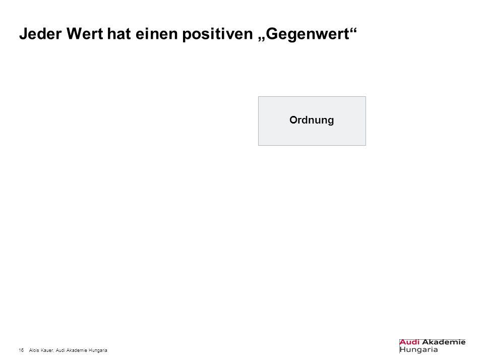 """16Alois Kauer, Audi Akademie Hungaria Jeder Wert hat einen positiven """"Gegenwert"""" Ordnung"""