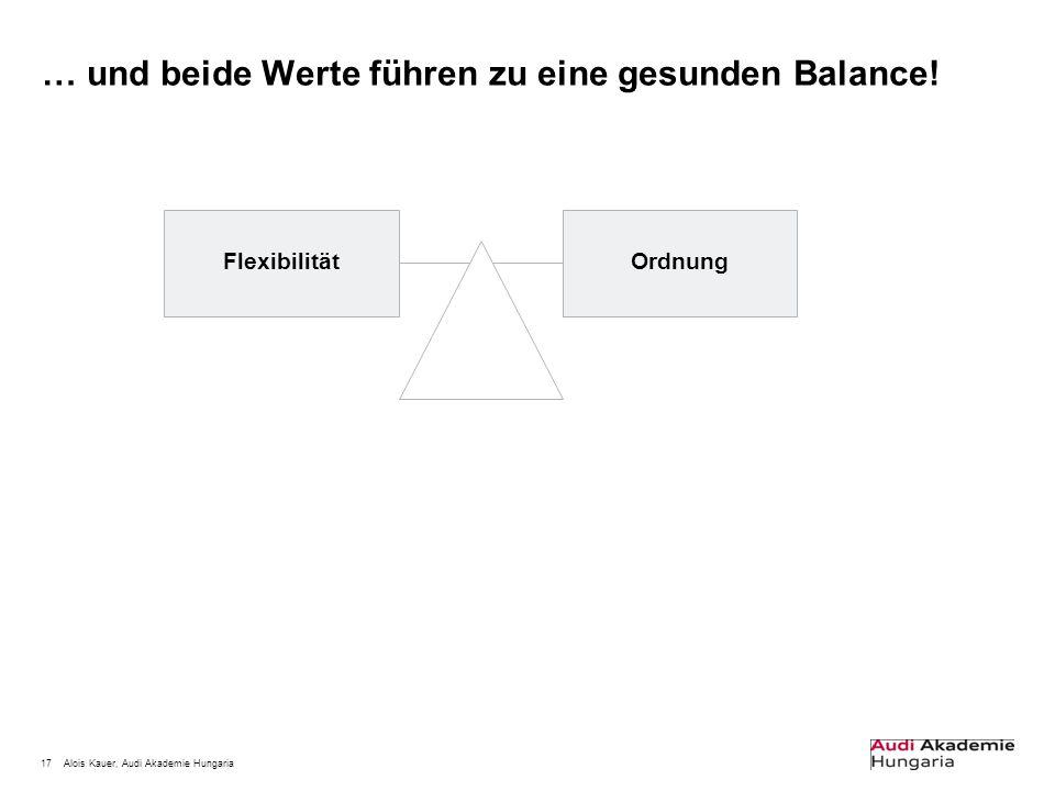 17Alois Kauer, Audi Akademie Hungaria … und beide Werte führen zu eine gesunden Balance! FlexibilitätOrdnung