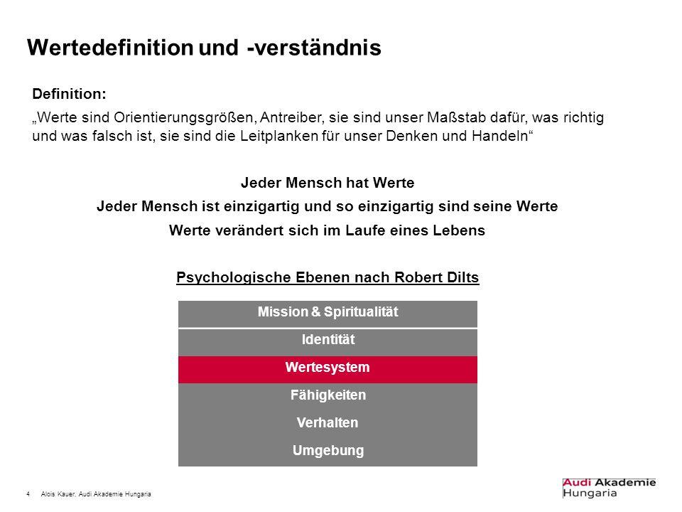 """4Alois Kauer, Audi Akademie Hungaria Wertedefinition und -verständnis Definition: """"Werte sind Orientierungsgrößen, Antreiber, sie sind unser Maßstab d"""