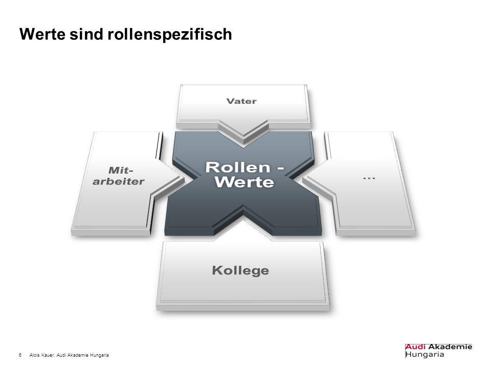 7Alois Kauer, Audi Akademie Hungaria Werte- erkundung Was sind die 3 zentralen Werte Ihrer Führungskraft.