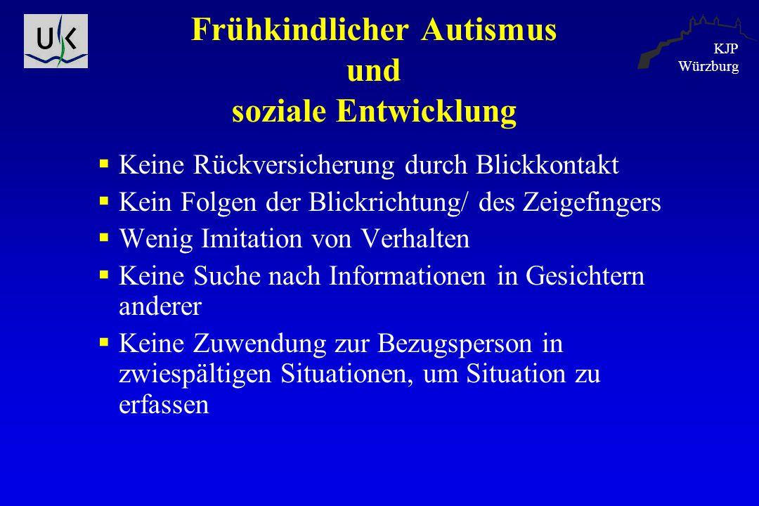 KJP Würzburg Frühkindlicher Autismus und soziale Entwicklung  Keine Rückversicherung durch Blickkontakt  Kein Folgen der Blickrichtung/ des Zeigefin