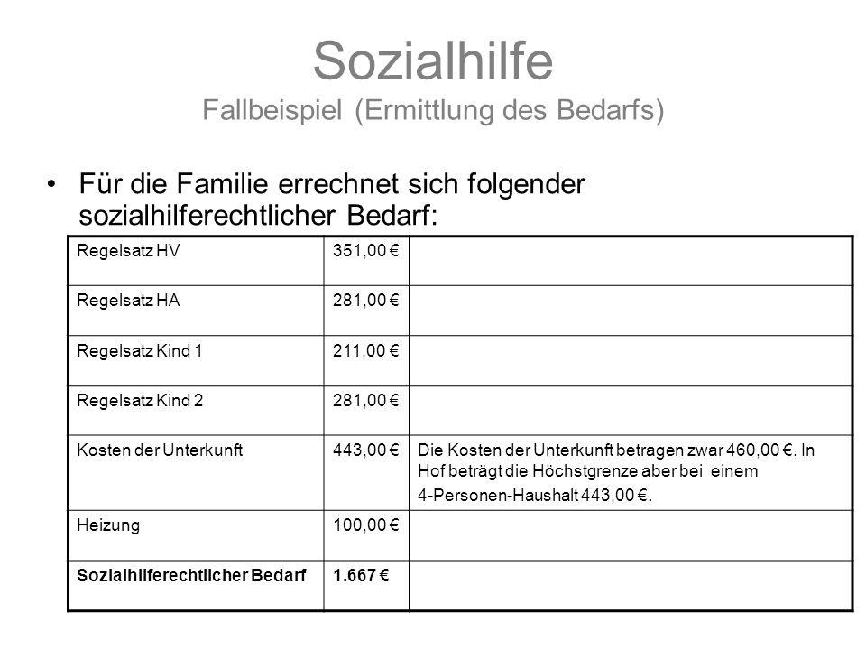 Sozialhilfe Fallbeispiel (Ermittlung des Bedarfs) Für die Familie errechnet sich folgender sozialhilferechtlicher Bedarf: Regelsatz HV351,00 € Regelsa
