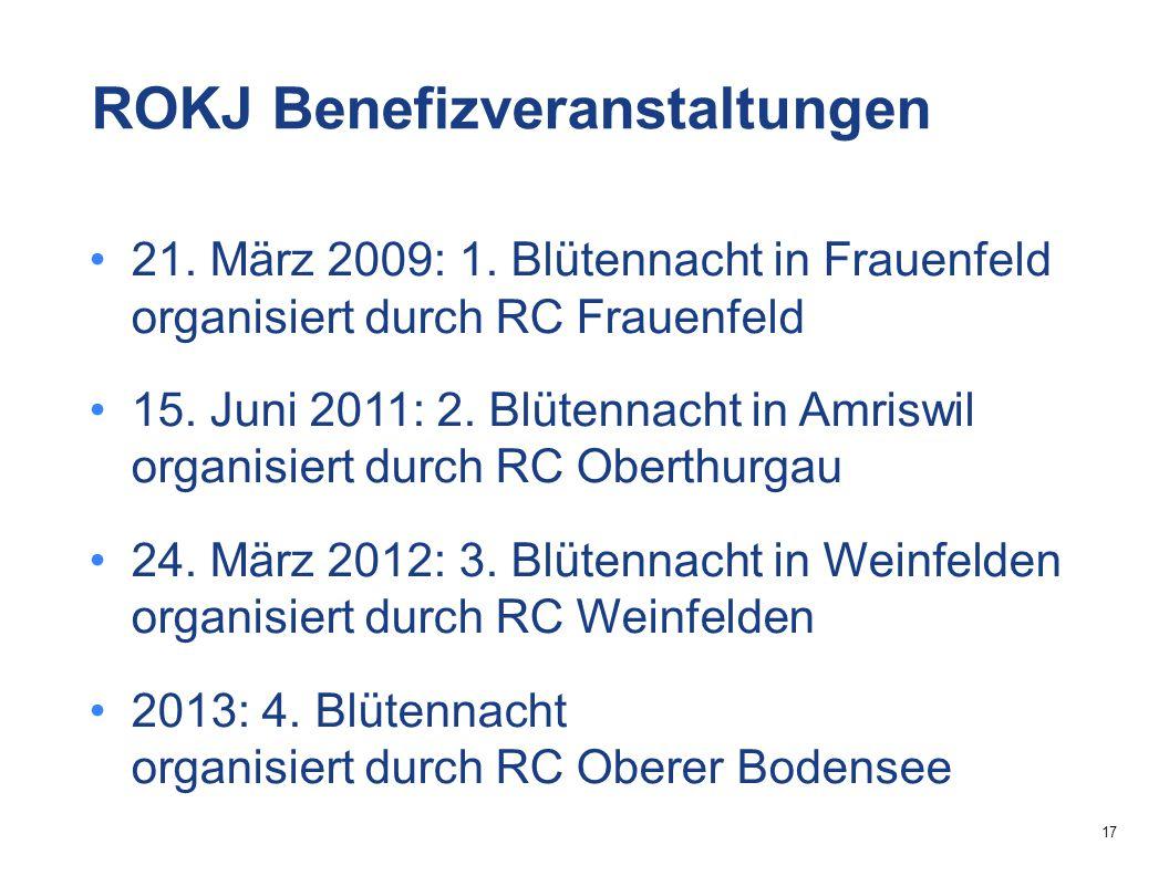 17 ROKJ Benefizveranstaltungen 21. März 2009: 1.