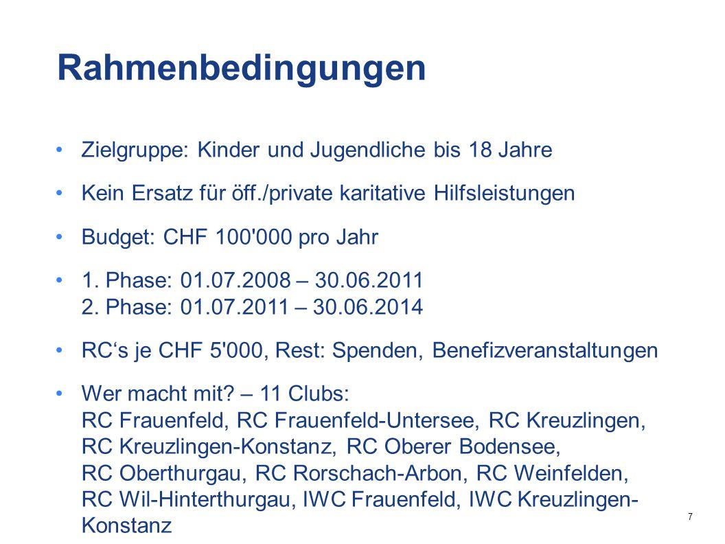 7 Rahmenbedingungen Zielgruppe: Kinder und Jugendliche bis 18 Jahre Kein Ersatz für öff./private karitative Hilfsleistungen Budget: CHF 100 000 pro Jahr 1.