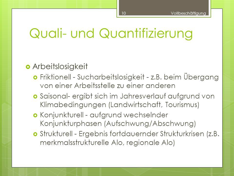 Quali- und Quantifizierung  Arbeitslosigkeit  Friktionell - Sucharbeitslosigkeit - z.B.