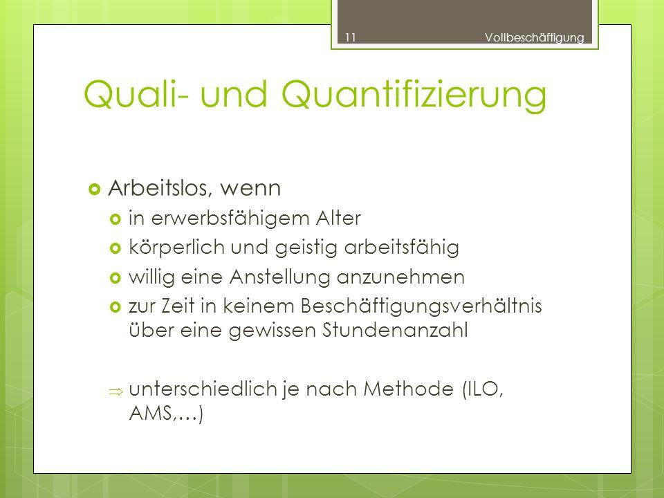 Quali- und Quantifizierung  Arbeitslos, wenn  in erwerbsfähigem Alter  körperlich und geistig arbeitsfähig  willig eine Anstellung anzunehmen  zur Zeit in keinem Beschäftigungsverhältnis über eine gewissen Stundenanzahl  unterschiedlich je nach Methode (ILO, AMS,…) 11Vollbeschäftigung