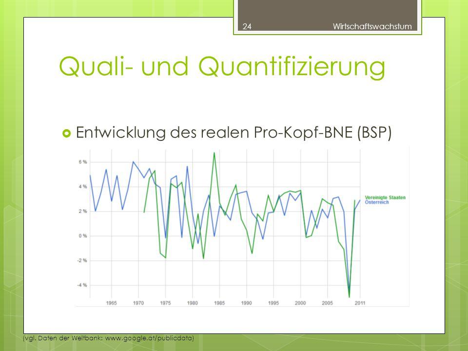 Quali- und Quantifizierung  Entwicklung des realen Pro-Kopf-BNE (BSP) 24Wirtschaftswachstum (vgl.