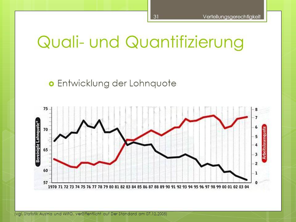 Quali- und Quantifizierung  Entwicklung der Lohnquote 31Verteilungsgerechtigkeit (vgl.