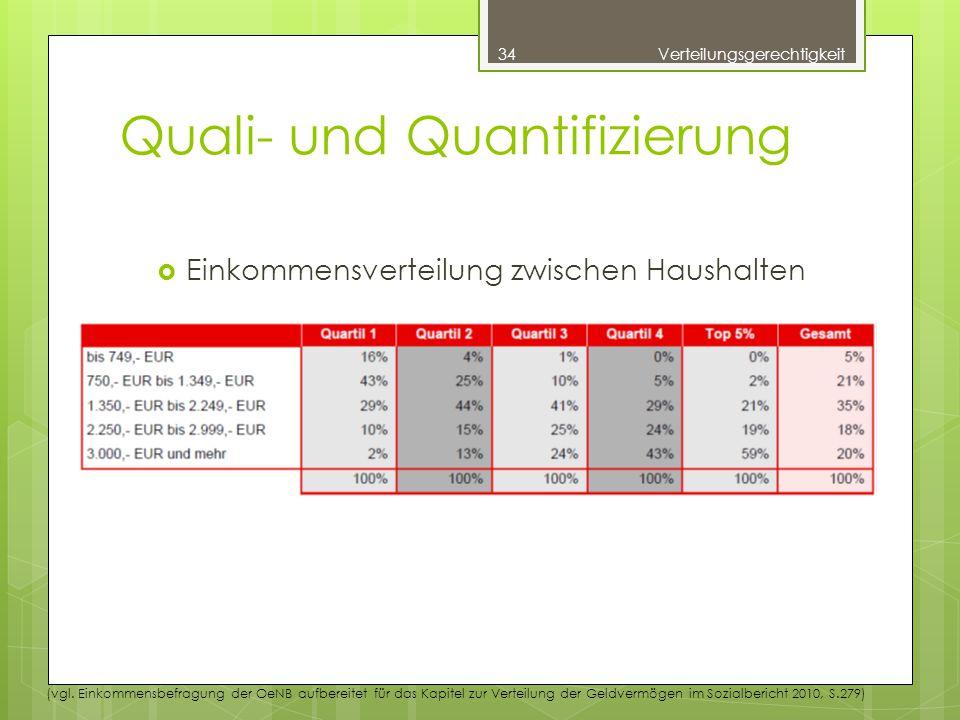 Quali- und Quantifizierung  Einkommensverteilung zwischen Haushalten 34Verteilungsgerechtigkeit (vgl.