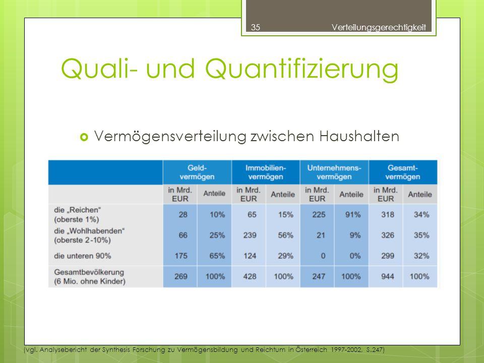 Quali- und Quantifizierung  Vermögensverteilung zwischen Haushalten 35Verteilungsgerechtigkeit (vgl.