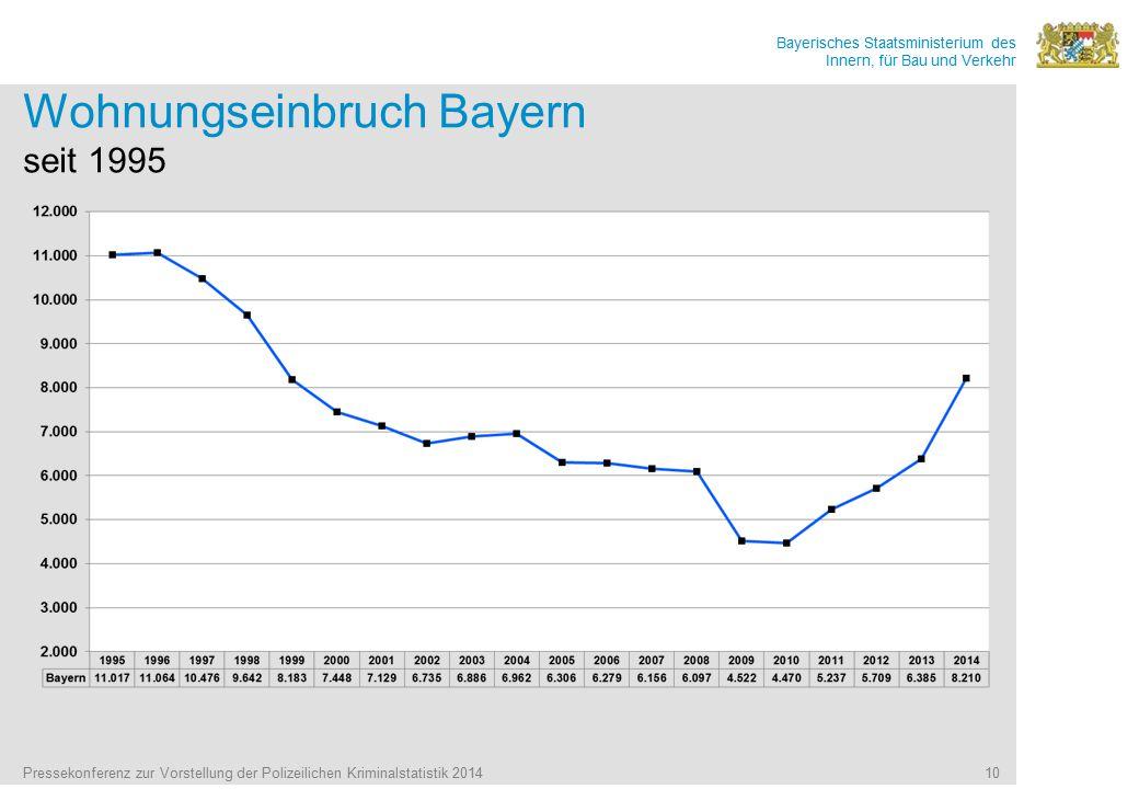Bayerisches Staatsministerium des Innern, für Bau und Verkehr Pressekonferenz zur Vorstellung der Polizeilichen Kriminalstatistik 2014 10 Wohnungseinbruch Bayern seit 1995